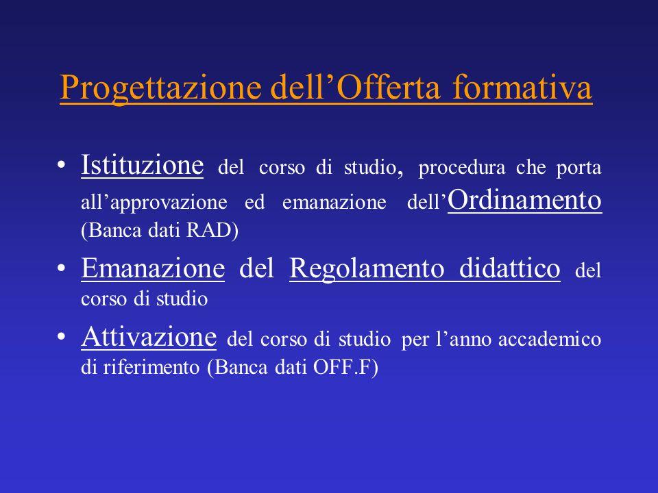 Progettazione dellOfferta formativa Istituzione del corso di studio, procedura che porta allapprovazione ed emanazione dell Ordinamento (Banca dati RA