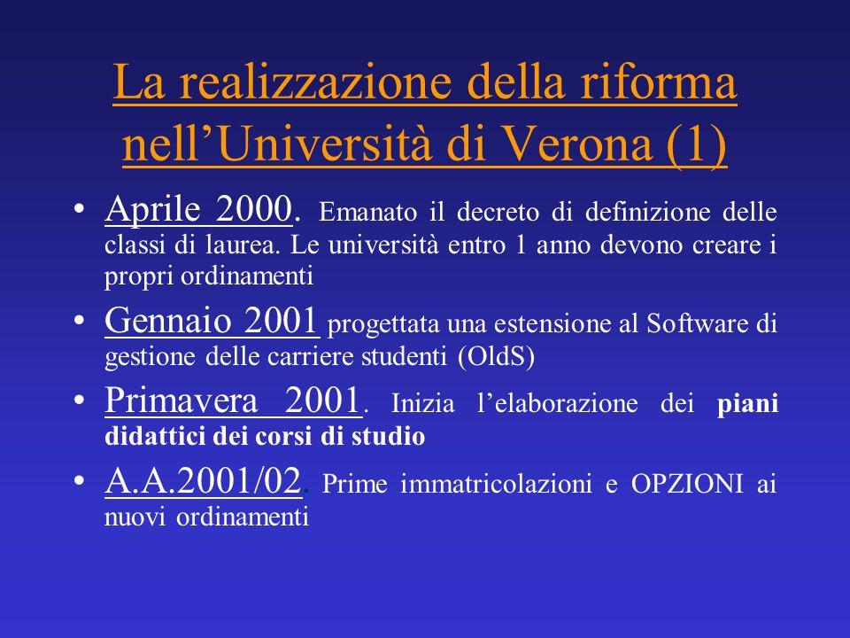 La realizzazione della riforma nellUniversità di Verona (1) Aprile 2000. Emanato il decreto di definizione delle classi di laurea. Le università entro