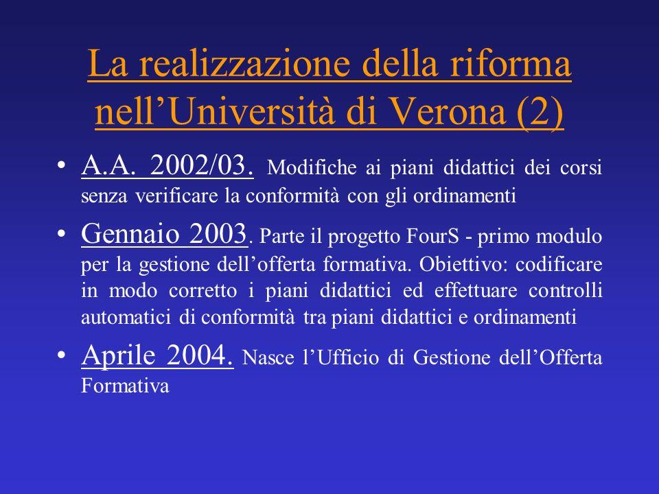 La realizzazione della riforma nellUniversità di Verona (2) A.A. 2002/03. Modifiche ai piani didattici dei corsi senza verificare la conformità con gl