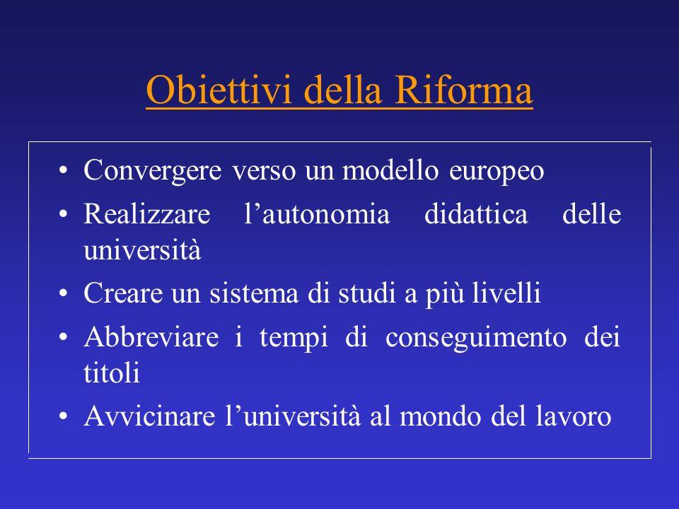 Obiettivi della Riforma Convergere verso un modello europeo Realizzare lautonomia didattica delle università Creare un sistema di studi a più livelli