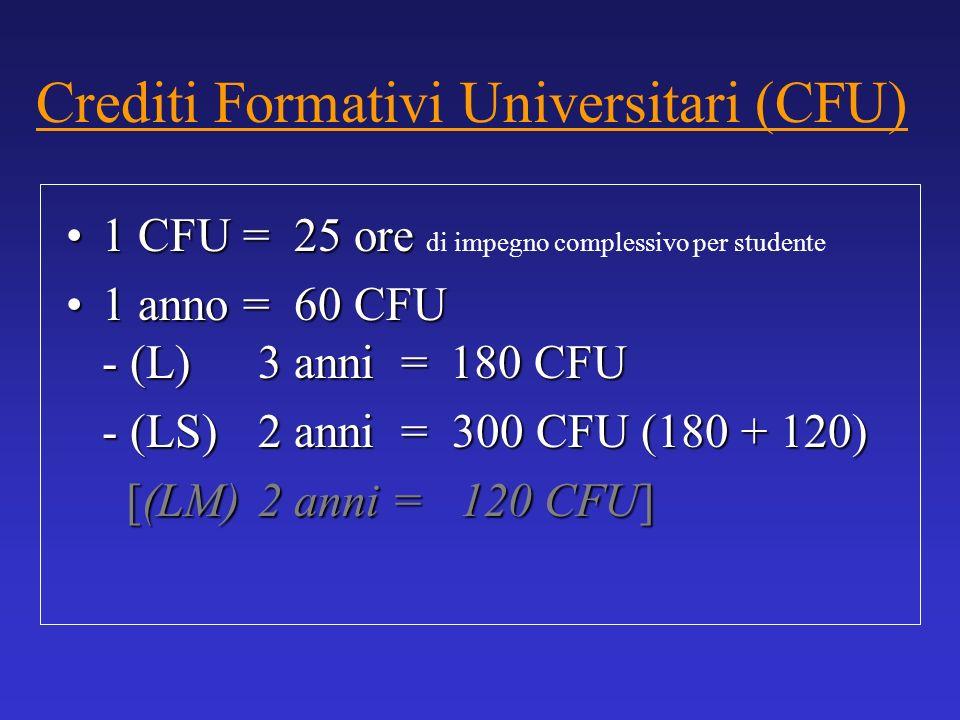 Crediti Formativi Universitari (CFU) 1 CFU = 25 ore1 CFU = 25 ore di impegno complessivo per studente 1 anno = 60 CFU - (L)3 anni =180 CFU1 anno = 60