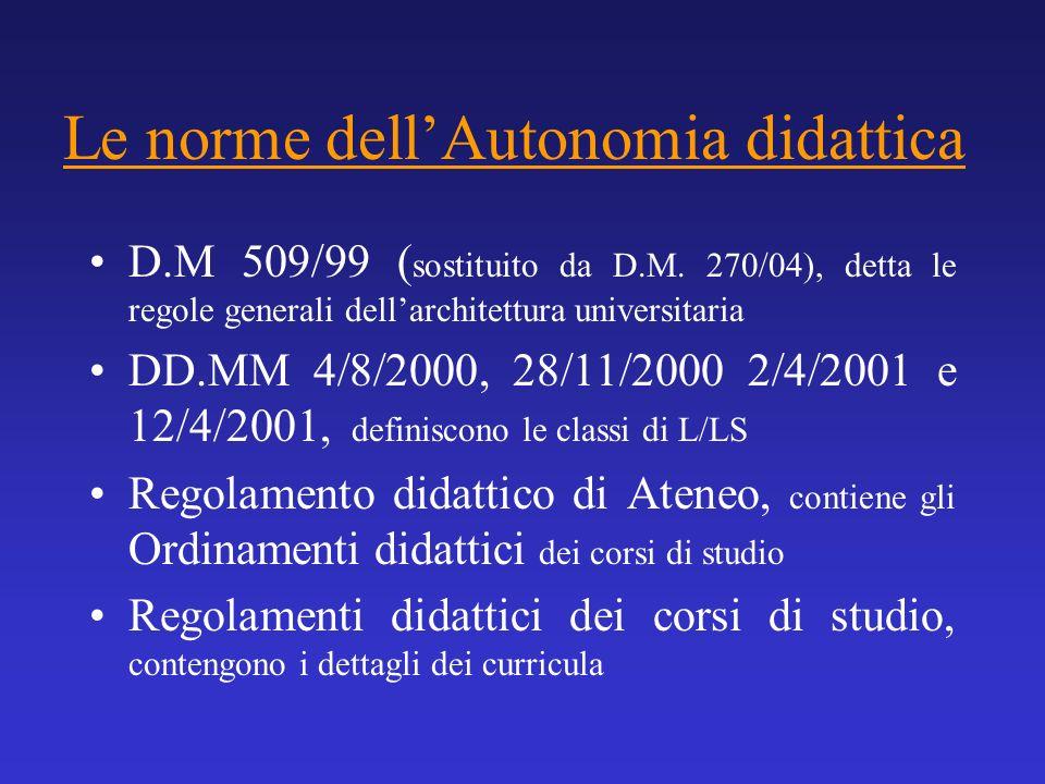 Le norme dellAutonomia didattica D.M 509/99 ( sostituito da D.M. 270/04), detta le regole generali dellarchitettura universitaria DD.MM 4/8/2000, 28/1
