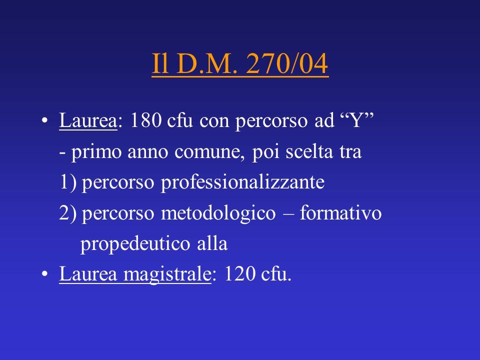 Il D.M. 270/04 Laurea: 180 cfu con percorso ad Y - primo anno comune, poi scelta tra 1) percorso professionalizzante 2) percorso metodologico – format