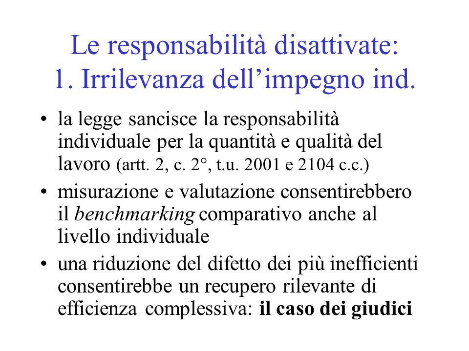 Le responsabilità disattivate: 1.Irrilevanza dellimpegno ind.