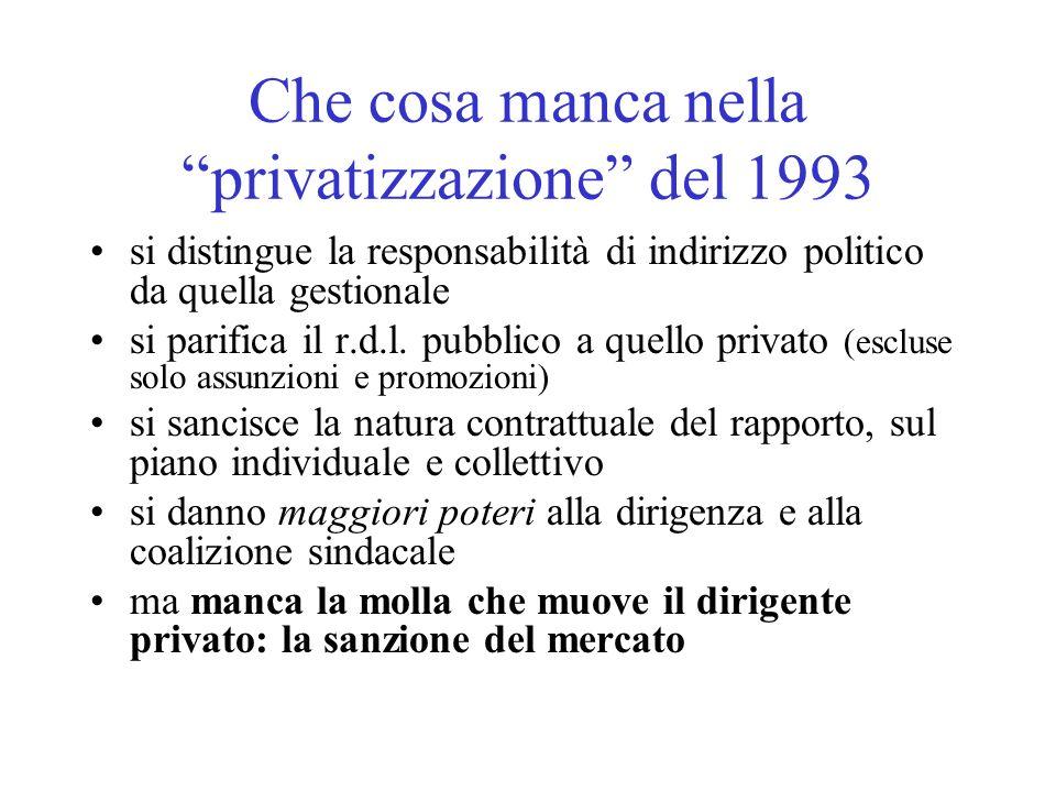 Che cosa manca nella privatizzazione del 1993 si distingue la responsabilità di indirizzo politico da quella gestionale si parifica il r.d.l.