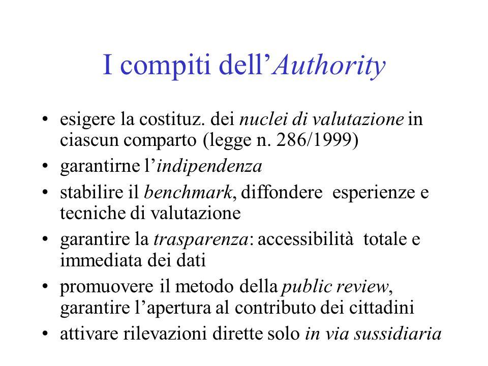I compiti dellAuthority esigere la costituz.