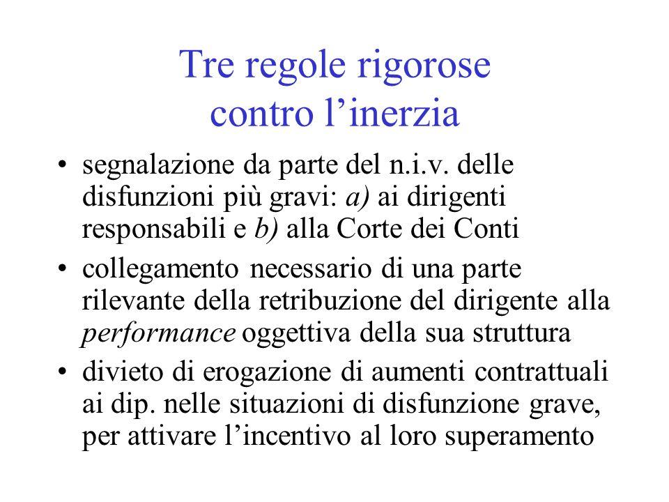 Tre regole rigorose contro linerzia segnalazione da parte del n.i.v.