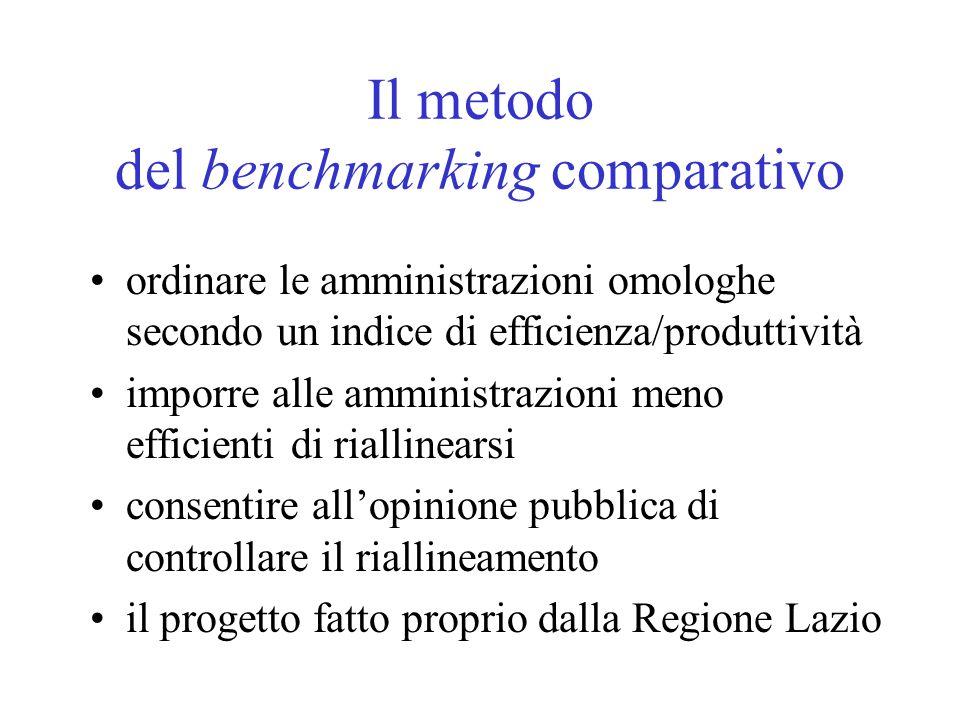 Il metodo del benchmarking comparativo ordinare le amministrazioni omologhe secondo un indice di efficienza/produttività imporre alle amministrazioni meno efficienti di riallinearsi consentire allopinione pubblica di controllare il riallineamento il progetto fatto proprio dalla Regione Lazio
