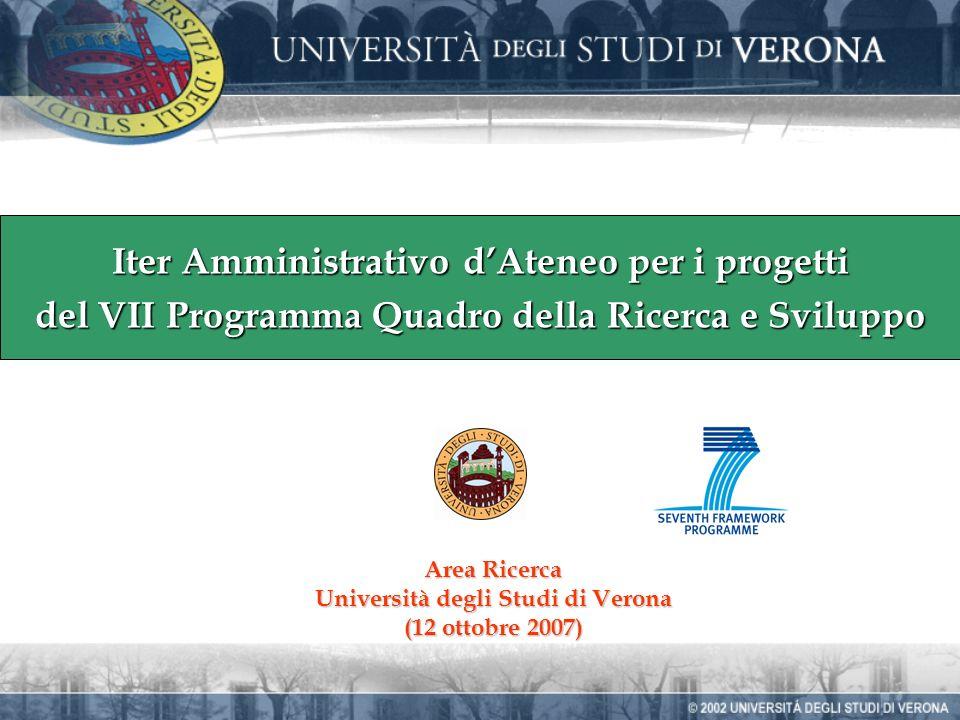 Area Ricerca Università degli Studi di Verona (12 ottobre 2007) Iter Amministrativo dAteneo per i progetti del VII Programma Quadro della Ricerca e Sviluppo
