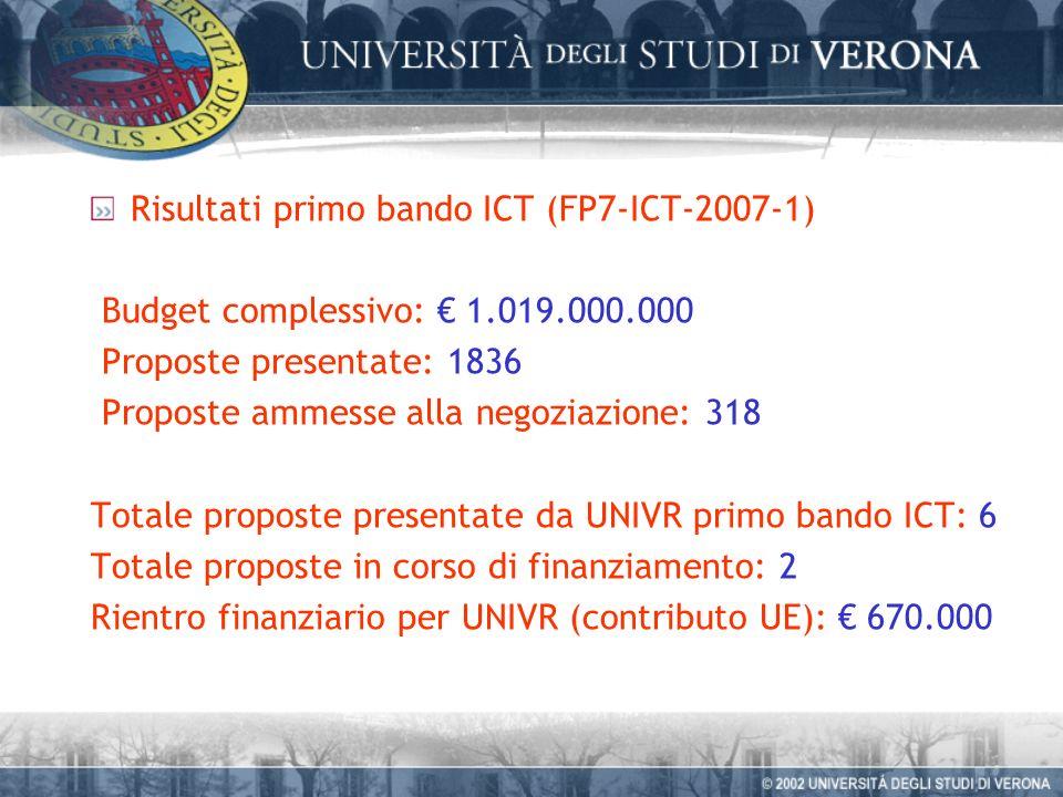Risultati primo bando ICT (FP7-ICT-2007-1) Budget complessivo: 1.019.000.000 Proposte presentate: 1836 Proposte ammesse alla negoziazione: 318 Totale proposte presentate da UNIVR primo bando ICT: 6 Totale proposte in corso di finanziamento: 2 Rientro finanziario per UNIVR (contributo UE): 670.000