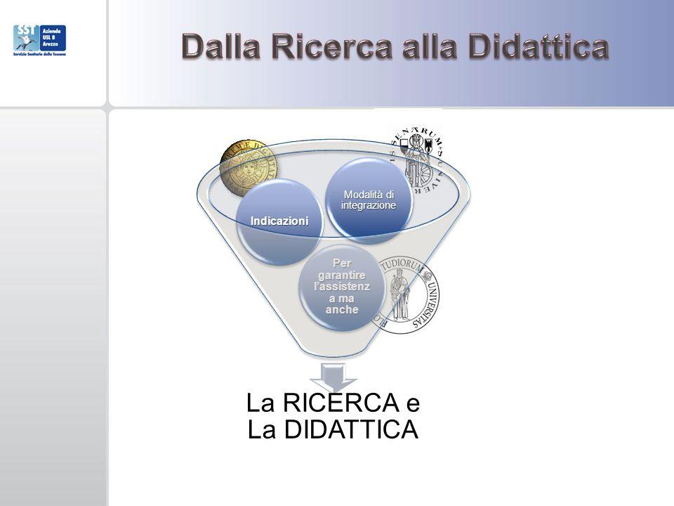 La RICERCA e La DIDATTICA Per garantire lassistenz a ma anche Indicazioni Modalità di integrazione