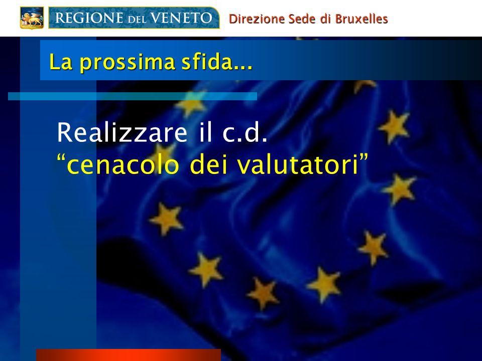 La prossima sfida... Direzione Sede di Bruxelles Realizzare il c.d. cenacolo dei valutatori