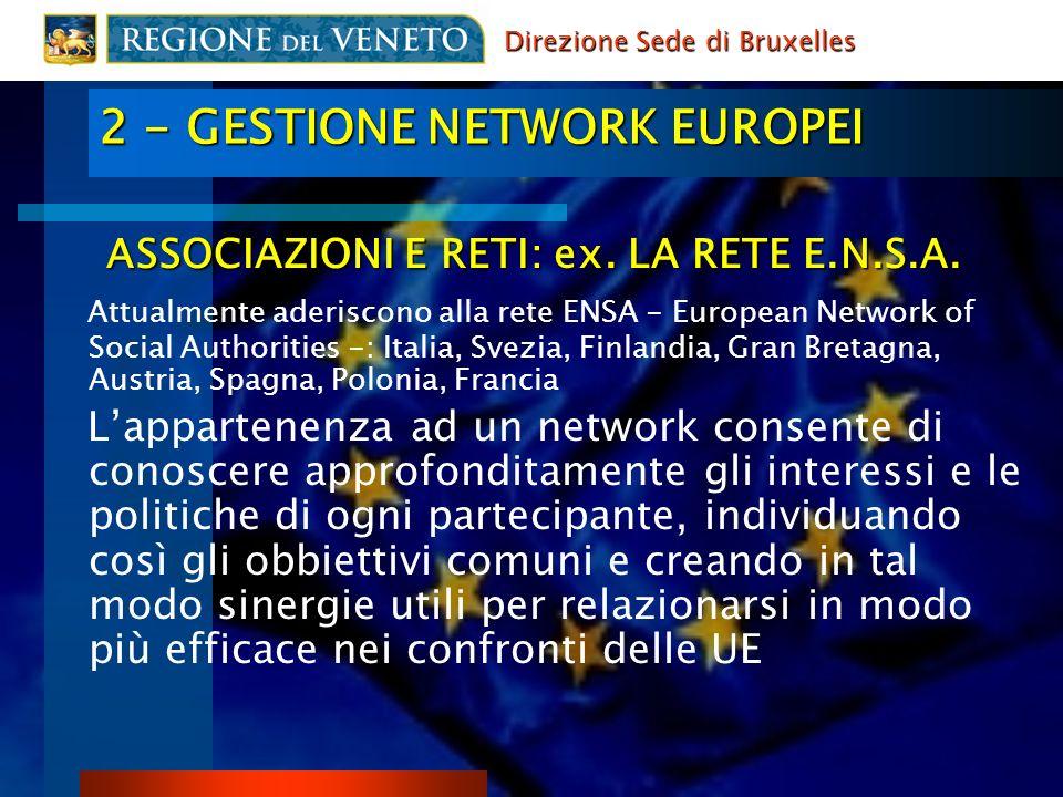 2 - GESTIONE NETWORK EUROPEI ASSOCIAZIONI E RETI: ex. LA RETE E.N.S.A. ASSOCIAZIONI E RETI: ex. LA RETE E.N.S.A. Attualmente aderiscono alla rete ENSA