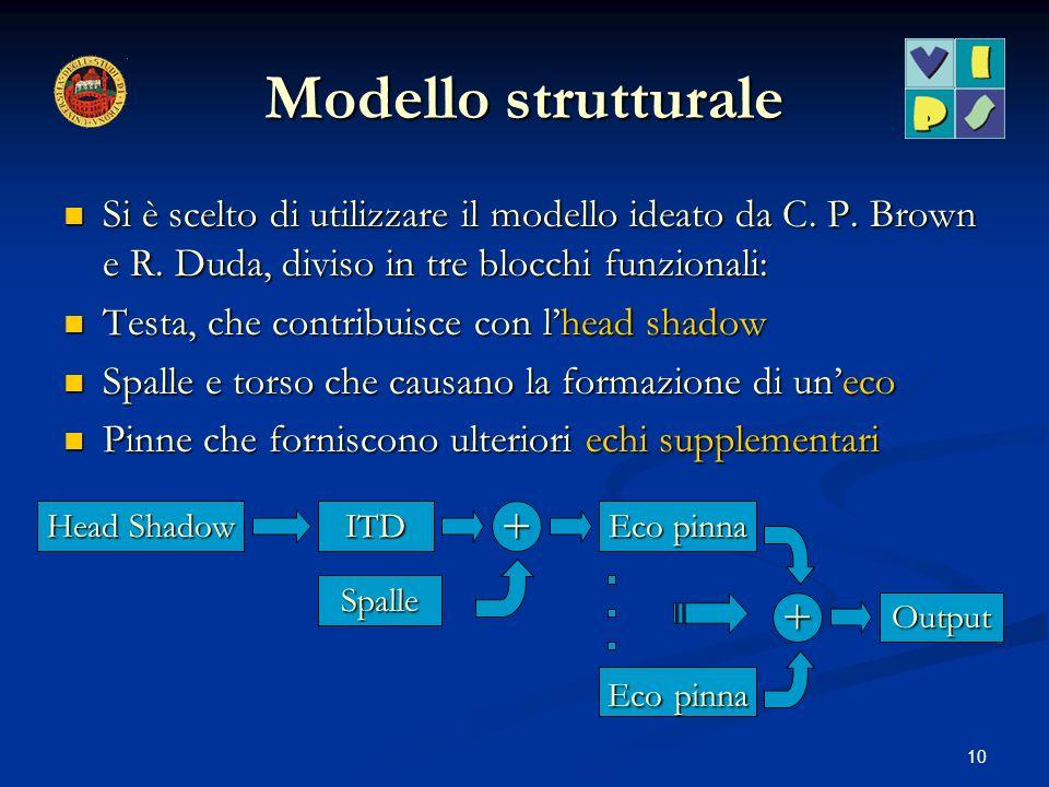 10 Modello strutturale Si è scelto di utilizzare il modello ideato da C. P. Brown e R. Duda, diviso in tre blocchi funzionali: Si è scelto di utilizza