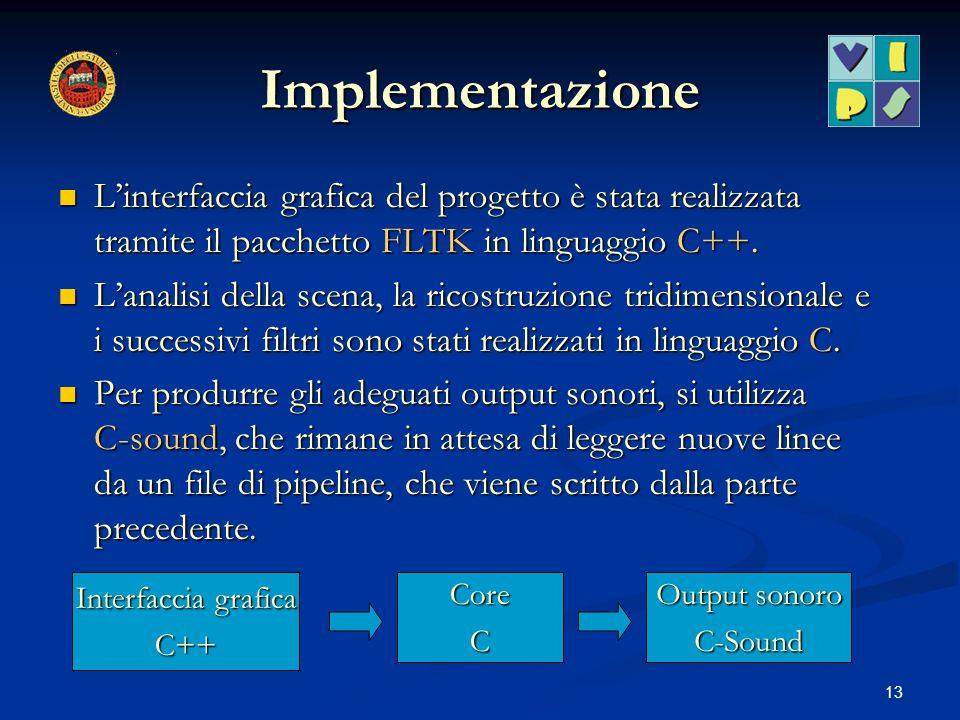 13 Implementazione Linterfaccia grafica del progetto è stata realizzata tramite il pacchetto FLTK in linguaggio C++. Linterfaccia grafica del progetto