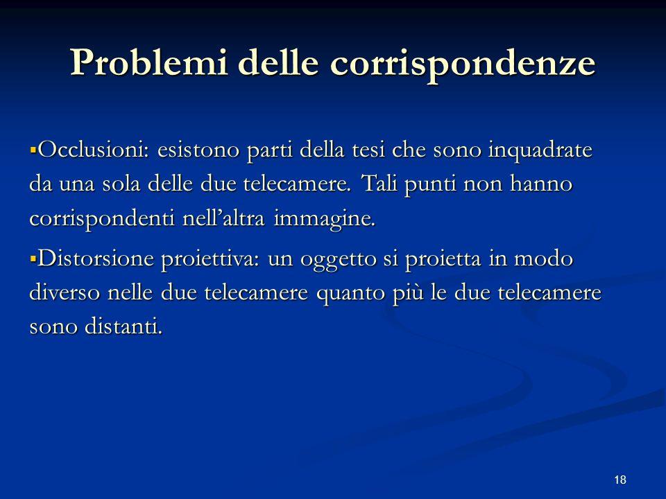 18 Problemi delle corrispondenze Occlusioni: esistono parti della tesi che sono inquadrate da una sola delle due telecamere. Tali punti non hanno corr