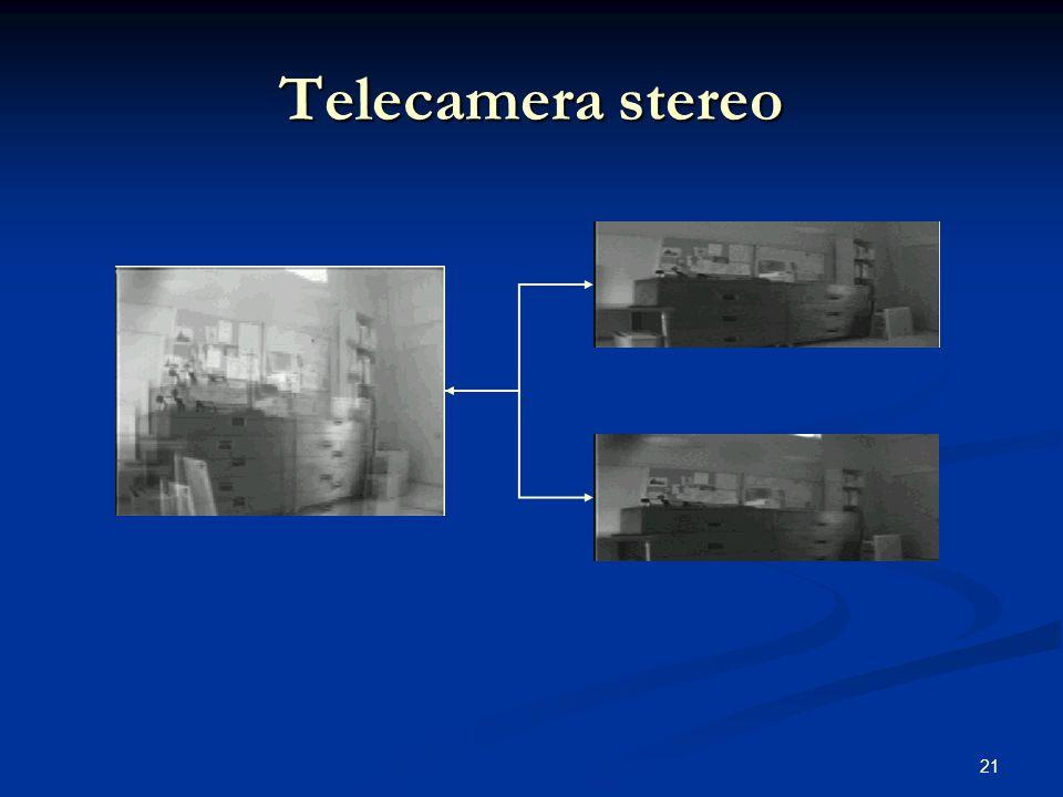 21 Telecamera stereo