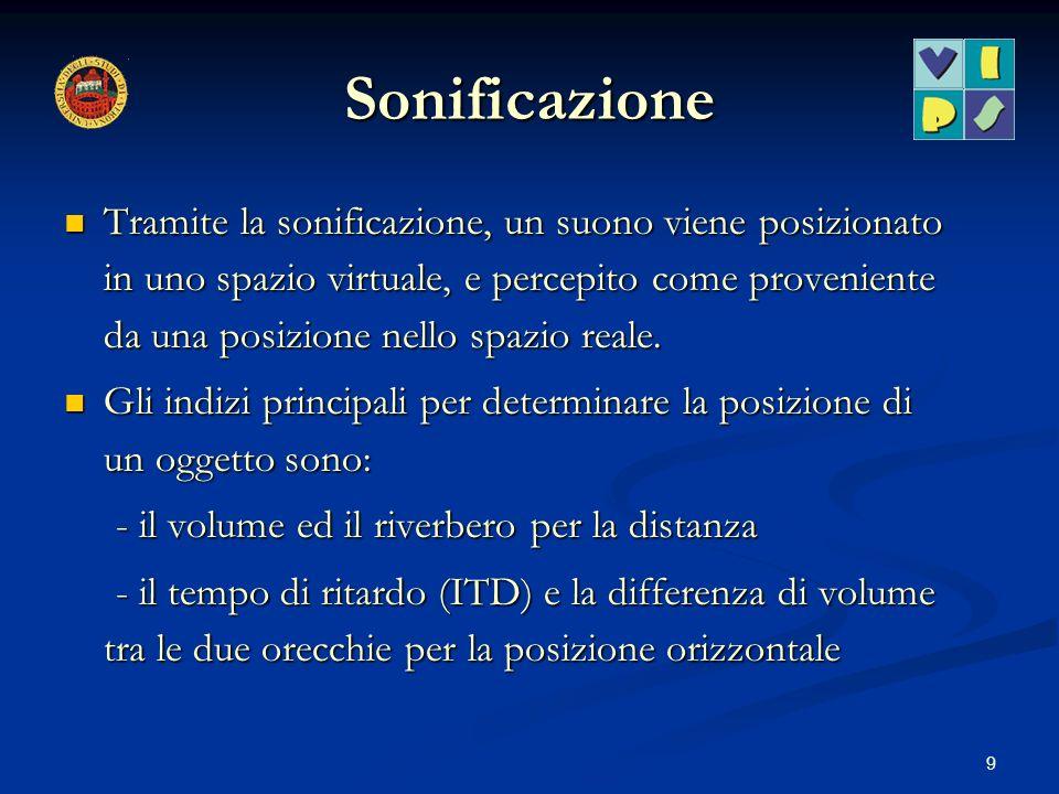 9 Sonificazione Tramite la sonificazione, un suono viene posizionato in uno spazio virtuale, e percepito come proveniente da una posizione nello spazi