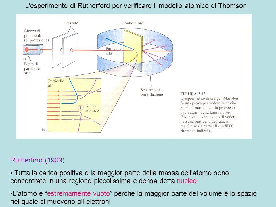 Rutherford (1909) Tutta la carica positiva e la maggior parte della massa dellatomo sono concentrate in una regione piccolissima e densa detta nucleo Latomo è estremamente vuoto perché la maggior parte del volume è lo spazio nel quale si muovono gli elettroni Lesperimento di Rutherford per verificare il modello atomico di Thomson