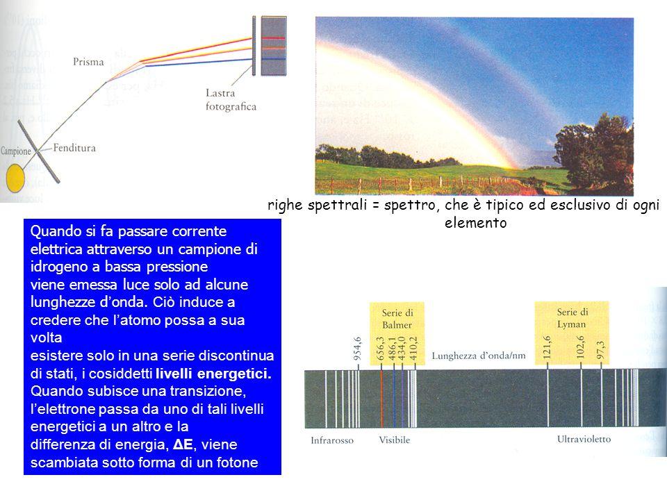 righe spettrali = spettro, che è tipico ed esclusivo di ogni elemento Quando si fa passare corrente elettrica attraverso un campione di idrogeno a bassa pressione viene emessa luce solo ad alcune lunghezze d onda.