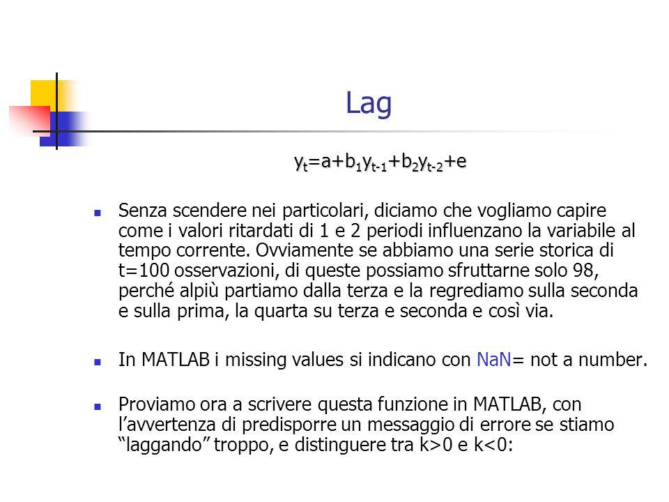 Lag y t =a+b 1 y t-1 +b 2 y t-2 +e Senza scendere nei particolari, diciamo che vogliamo capire come i valori ritardati di 1 e 2 periodi influenzano la