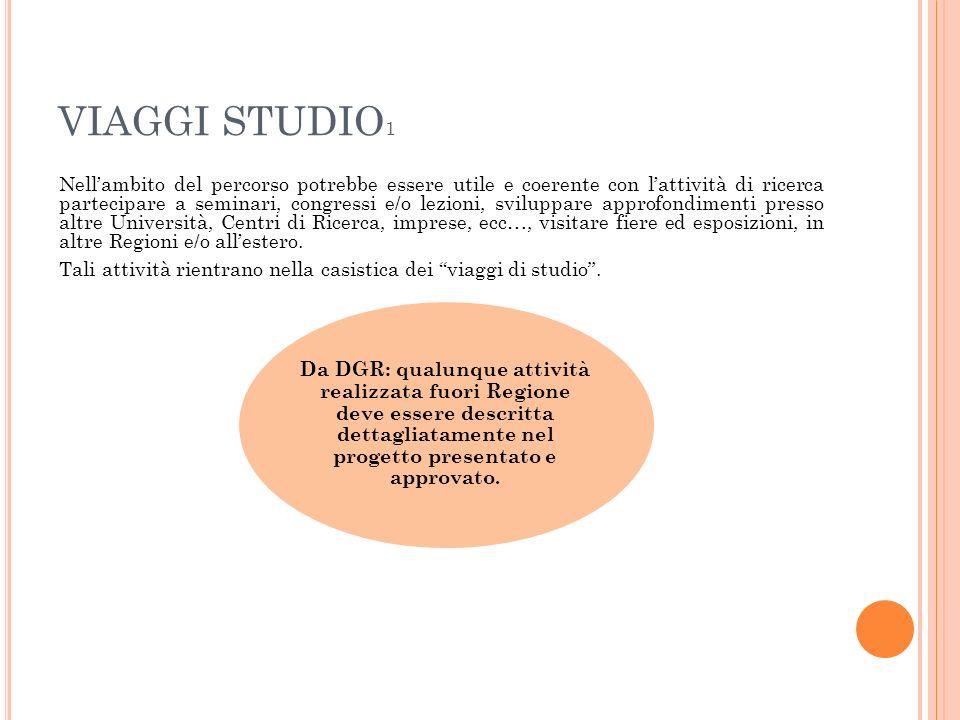 VIAGGI STUDIO 1 Nellambito del percorso potrebbe essere utile e coerente con lattività di ricerca partecipare a seminari, congressi e/o lezioni, svilu