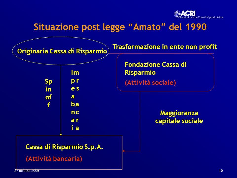 27 ottobre 200610 Situazione post legge Amato del 1990 Originaria Cassa di Risparmio Fondazione Cassa di Risparmio (Attività sociale) Cassa di Risparm
