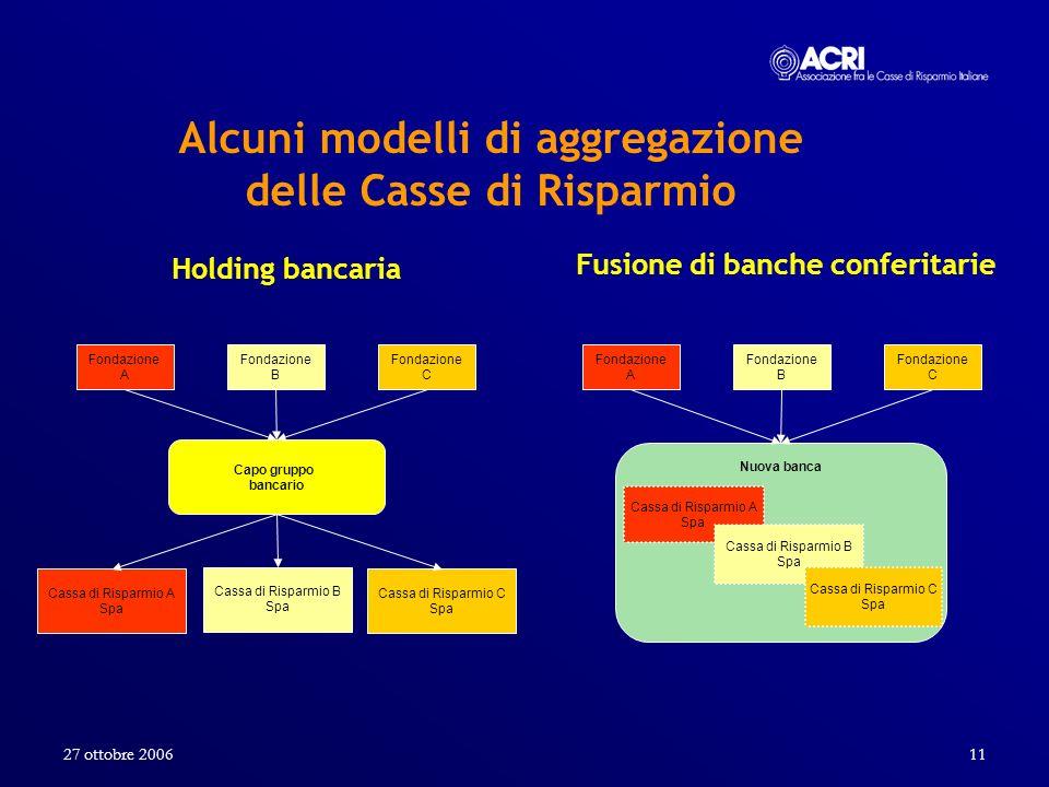27 ottobre 200611 Alcuni modelli di aggregazione delle Casse di Risparmio Capo gruppo bancario Fondazione A Fondazione C Fondazione B Cassa di Risparm