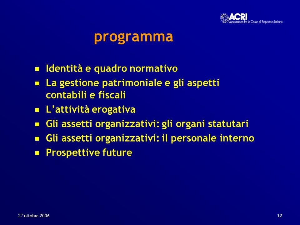 27 ottobre 200612 programma Identità e quadro normativo La gestione patrimoniale e gli aspetti contabili e fiscali Lattività erogativa Gli assetti org