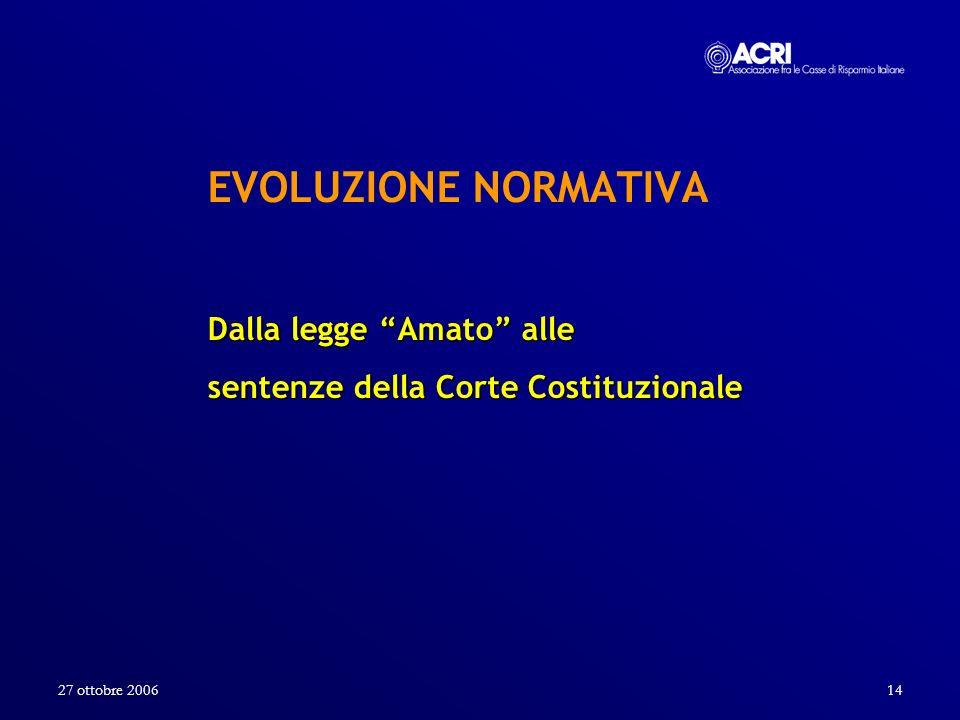 27 ottobre 200614 EVOLUZIONE NORMATIVA Dalla legge Amato alle sentenze della Corte Costituzionale