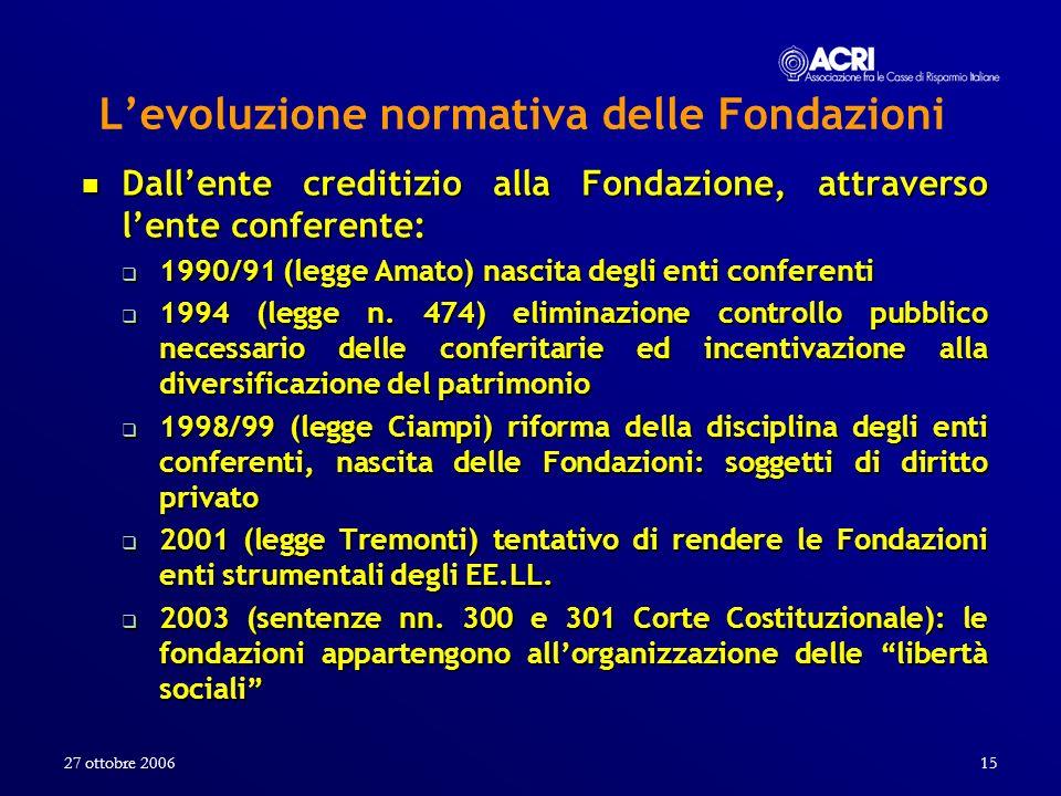 27 ottobre 200615 Levoluzione normativa delle Fondazioni Dallente creditizio alla Fondazione, attraverso lente conferente: Dallente creditizio alla Fo
