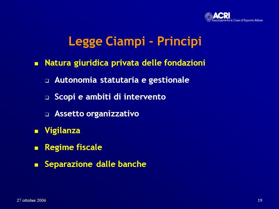 27 ottobre 200619 Legge Ciampi - Principi Natura giuridica privata delle fondazioni Autonomia statutaria e gestionale Scopi e ambiti di intervento Ass