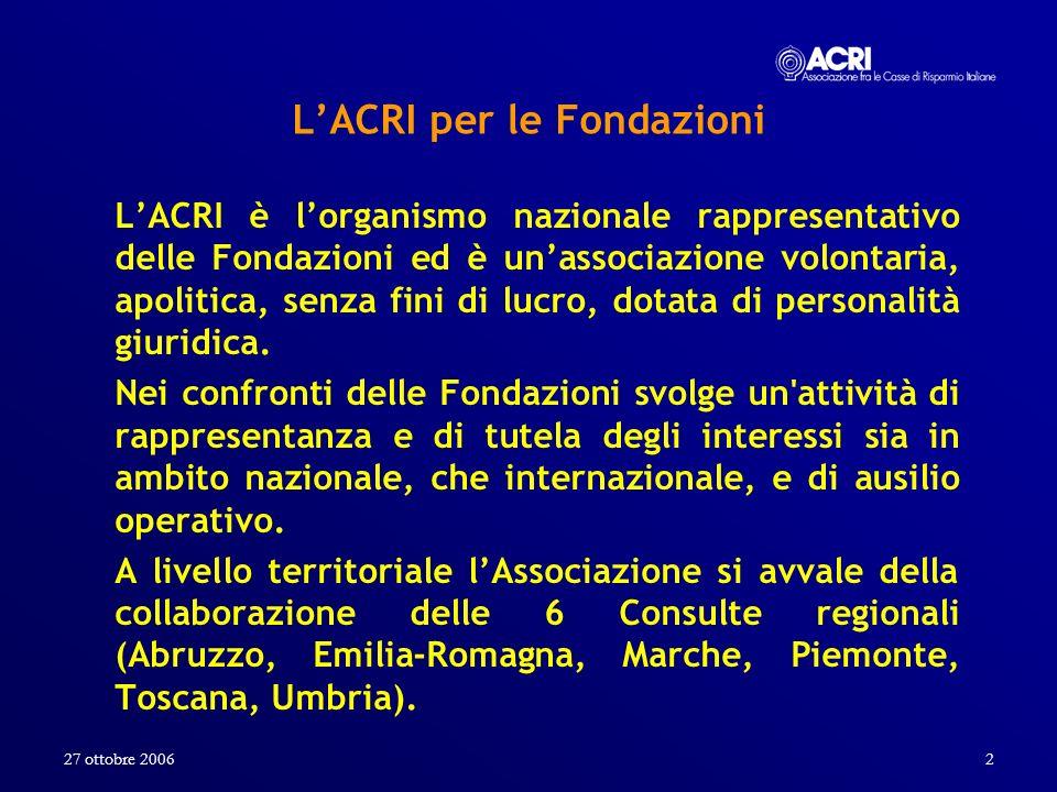 27 ottobre 20062 LACRI per le Fondazioni LACRI è lorganismo nazionale rappresentativo delle Fondazioni ed è unassociazione volontaria, apolitica, senz