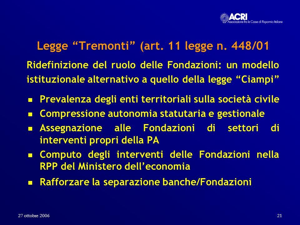 27 ottobre 200621 Legge Tremonti (art. 11 legge n. 448/01 Prevalenza degli enti territoriali sulla società civile Compressione autonomia statutaria e