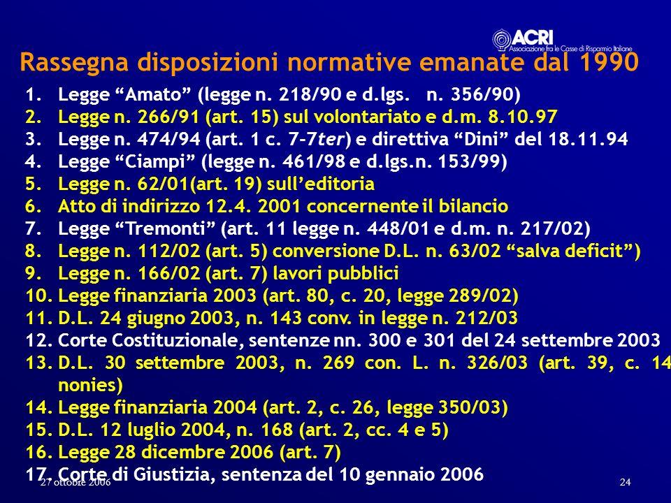 27 ottobre 200624 Rassegna disposizioni normative emanate dal 1990 1.Legge Amato (legge n. 218/90 e d.lgs. n. 356/90) 2.Legge n. 266/91 (art. 15) sul