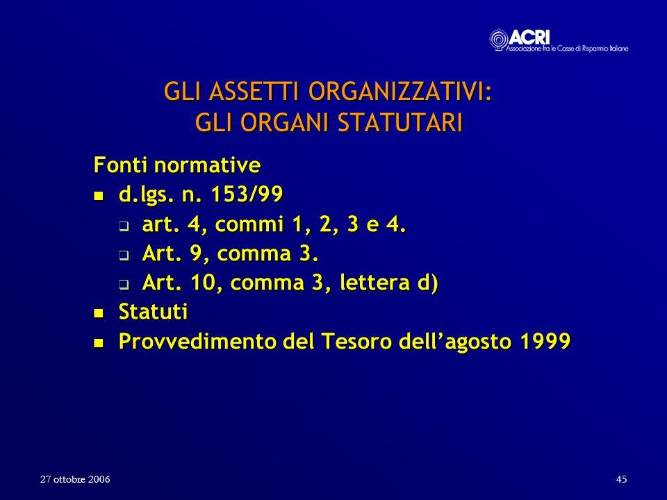27 ottobre 200645 GLI ASSETTI ORGANIZZATIVI: GLI ORGANI STATUTARI Fonti normative d.lgs. n. 153/99 d.lgs. n. 153/99 art. 4, commi 1, 2, 3 e 4. art. 4,