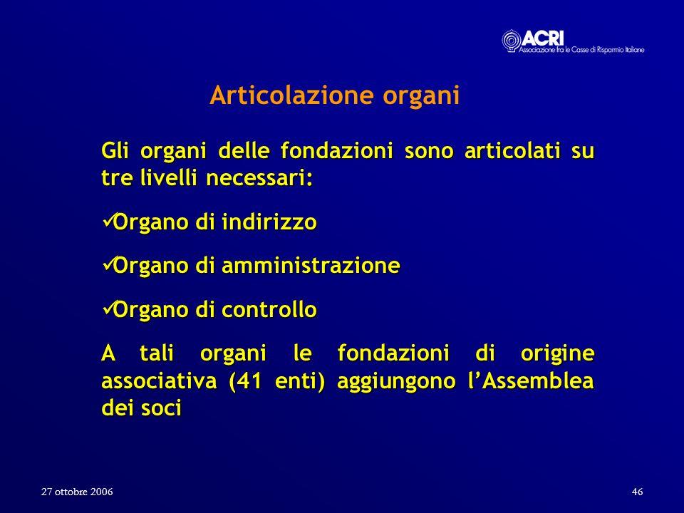 27 ottobre 200646 Gli organi delle fondazioni sono articolati su tre livelli necessari: Organo di indirizzo Organo di indirizzo Organo di amministrazi