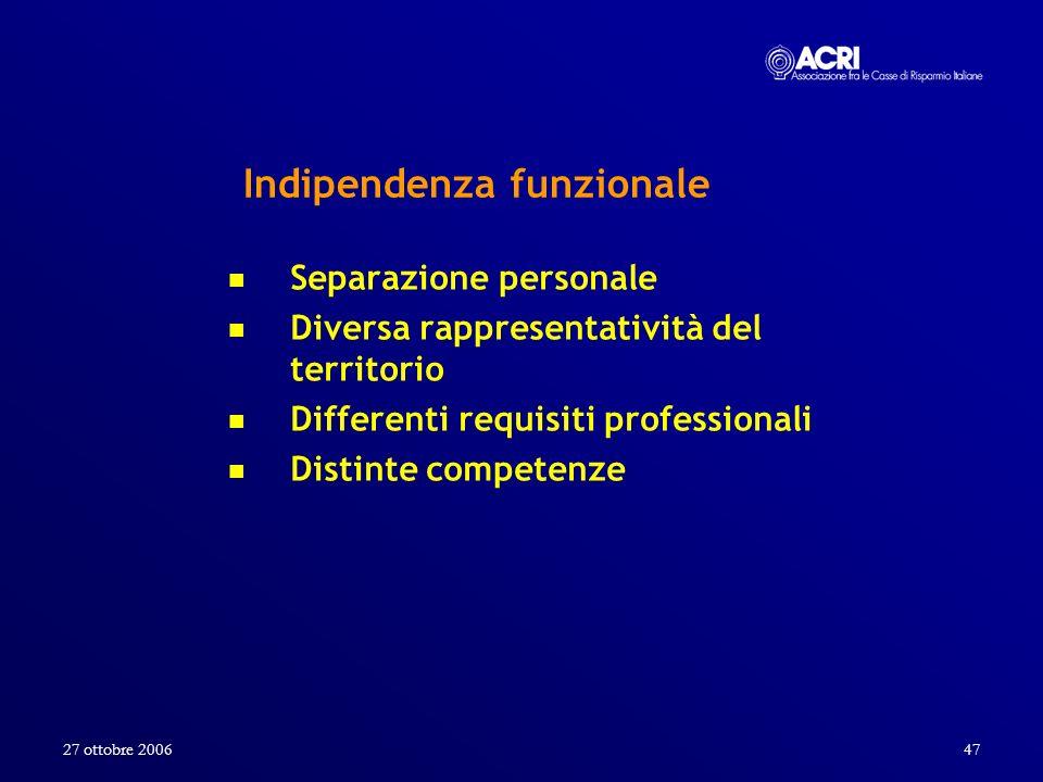 27 ottobre 200647 Indipendenza funzionale Separazione personale Diversa rappresentatività del territorio Differenti requisiti professionali Distinte c