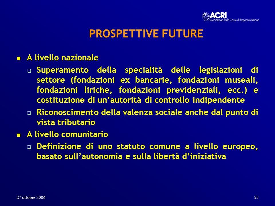 27 ottobre 200655 PROSPETTIVE FUTURE A livello nazionale Superamento della specialità delle legislazioni di settore (fondazioni ex bancarie, fondazion