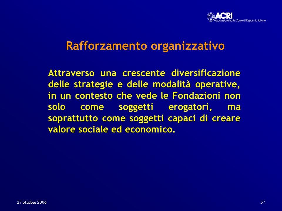 27 ottobre 200657 Rafforzamento organizzativo Attraverso una crescente diversificazione delle strategie e delle modalità operative, in un contesto che