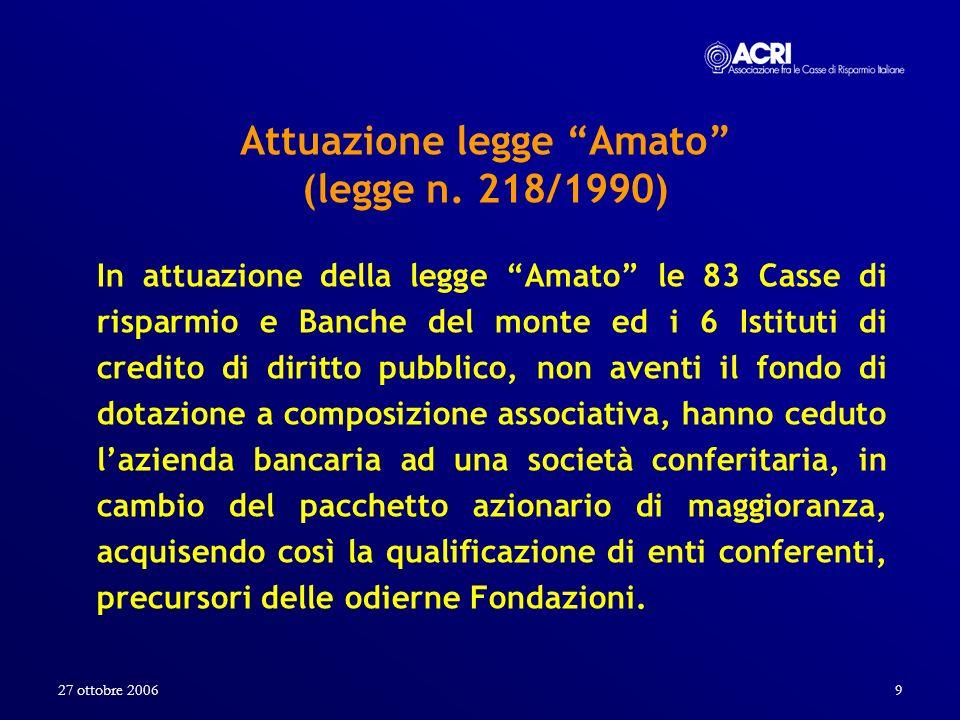 27 ottobre 200610 Situazione post legge Amato del 1990 Originaria Cassa di Risparmio Fondazione Cassa di Risparmio (Attività sociale) Cassa di Risparmio S.p.A.