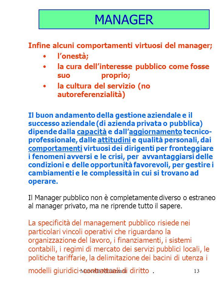 Marcella Mulazzani13 MANAGER Infine alcuni comportamenti virtuosi del manager; lonestà; la cura dellinteresse pubblico come fosse suo proprio; la cult