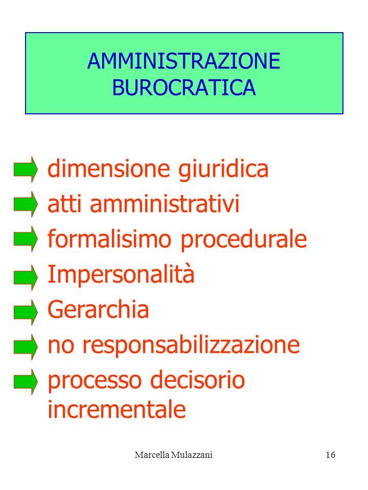 Marcella Mulazzani16 AMMINISTRAZIONE BUROCRATICA dimensione giuridica atti amministrativi formalisimo procedurale Impersonalità Gerarchia no responsab
