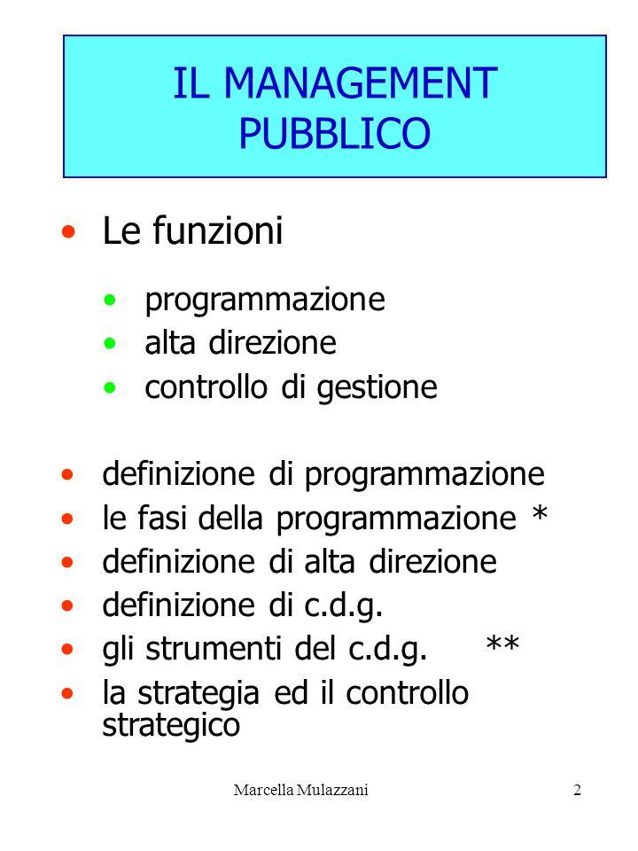 Marcella Mulazzani2 IL MANAGEMENT PUBBLICO Le funzioni programmazione alta direzione controllo di gestione definizione di programmazione le fasi della
