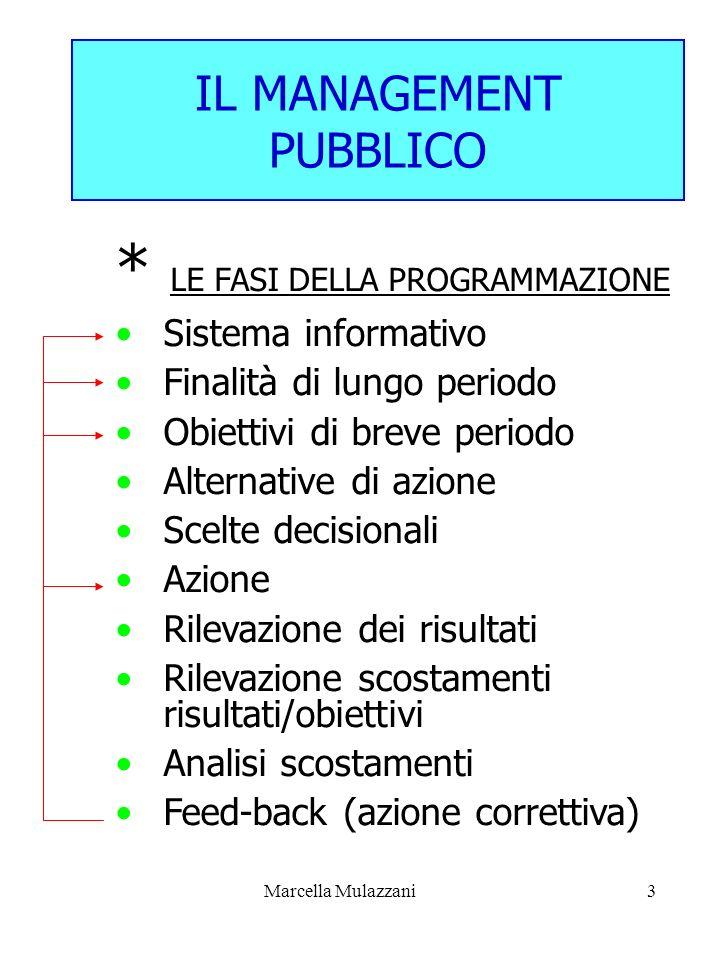 Marcella Mulazzani14 MODELLI DI MANAGEMENT PUBBLICO Amministrazione burocratica Management per obiettivi Total quality management