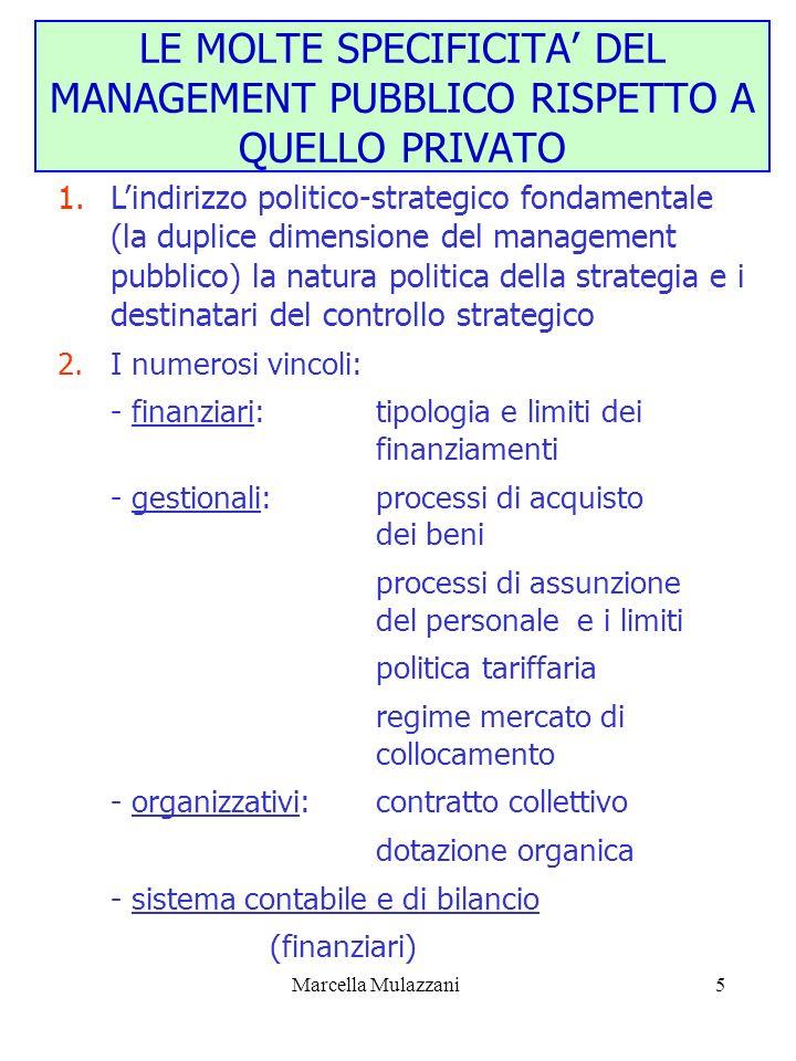 Marcella Mulazzani6 - trasparenza - rendicontazione verso tutti gli stakeholders (accountability) - economicità - produttività - efficienza - efficacia - qualità delle prestazioni - qualità totale PRINCIPI DI BUON GOVERNO DELLE P.A.