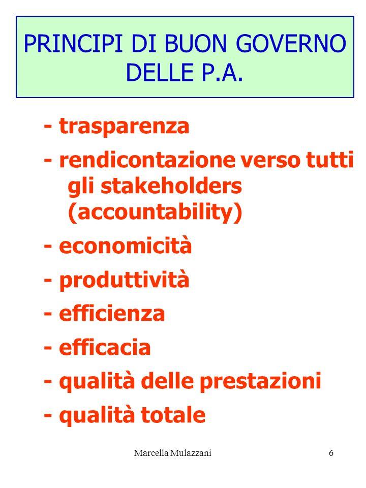 Marcella Mulazzani6 - trasparenza - rendicontazione verso tutti gli stakeholders (accountability) - economicità - produttività - efficienza - efficaci