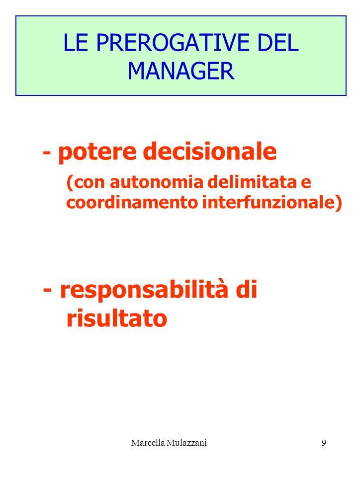 Marcella Mulazzani9 - potere decisionale (con autonomia delimitata e coordinamento interfunzionale) - responsabilità di risultato LE PREROGATIVE DEL M