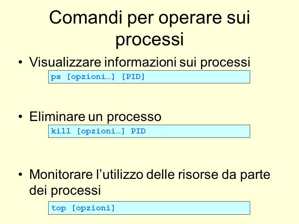 Visualizzare informazioni sui processi Eliminare un processo Monitorare lutilizzo delle risorse da parte dei processi ps [opzioni…] [PID] kill [opzion