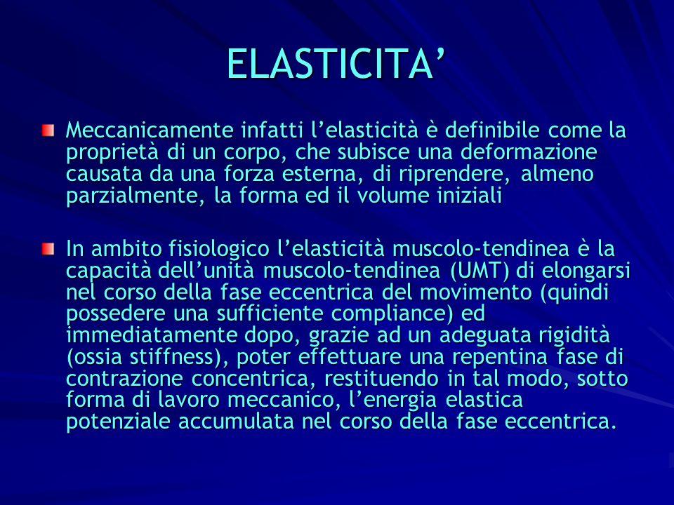 ELASTICITA Meccanicamente infatti lelasticità è definibile come la proprietà di un corpo, che subisce una deformazione causata da una forza esterna, d
